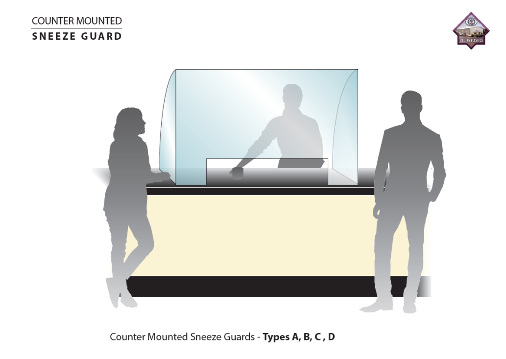 Counter Mounted Sneeze Guards ABCD