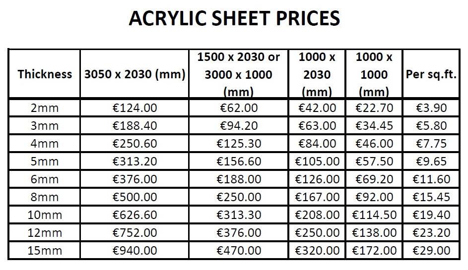 Acrylic Sheet Prices
