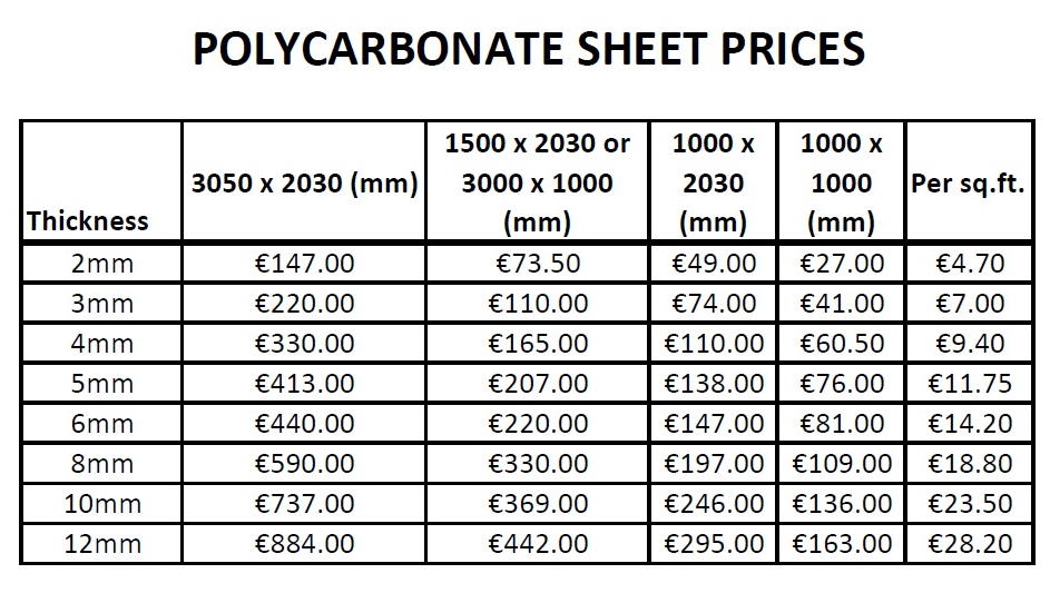 Polycarbonate Sheet Prices