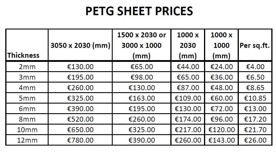 PETG Sheet Prices